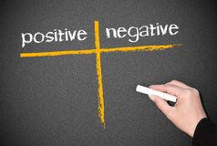 positive.negative