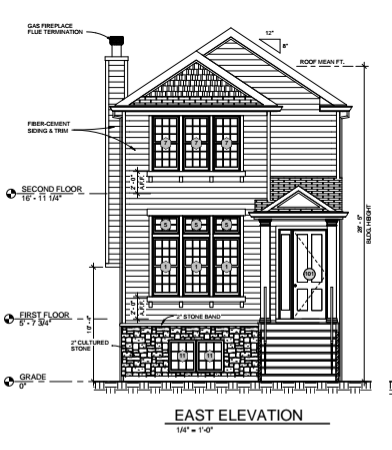 architects Role, custom home building